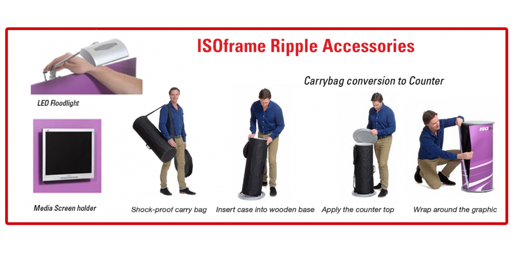 ISOframe Ripple Accessories | Carrybag Conversion to Counter
